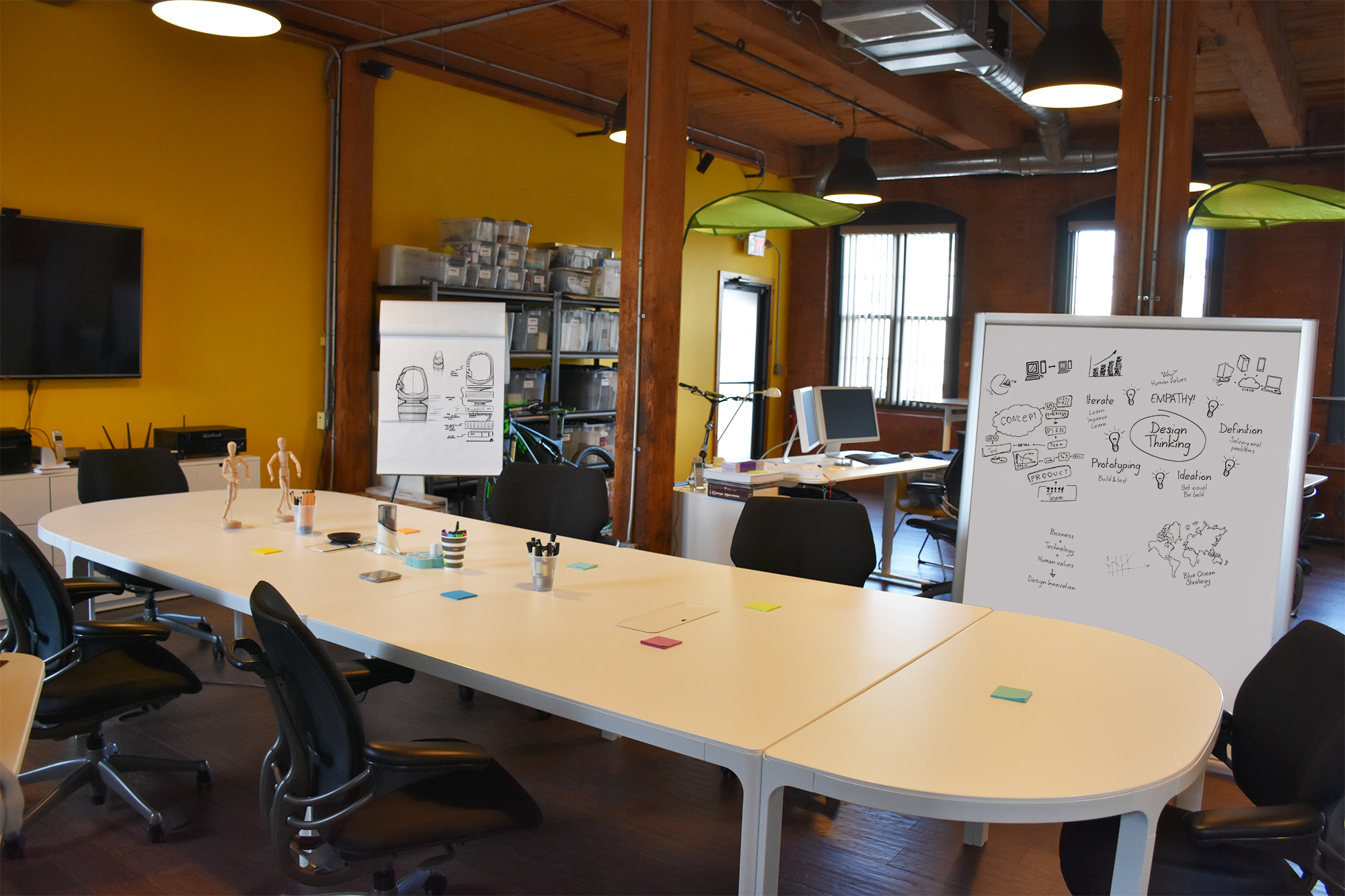 Brainstorm and Ideation Workshops for Companies